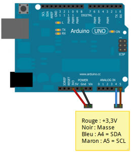 Cablage Arduino-Nunchuck