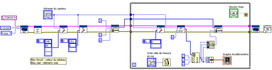 Diagramme LabVIEW - Nunchuck - DEL RGB
