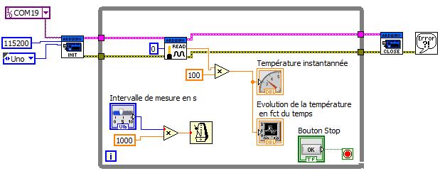 Exemple 2 - Capteur de température analogique - Diagramme LabVIEW