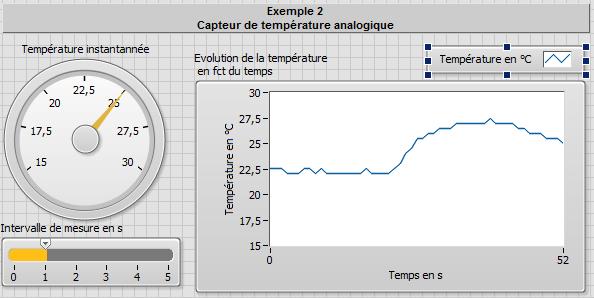 Exemple 2 - Capteur de température analogique - Face avant LabVIEW