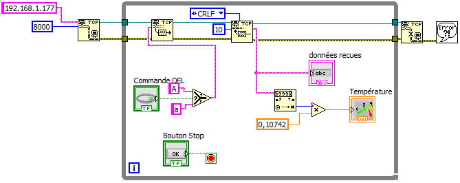 Diagramme LabVIEW - Ethershield