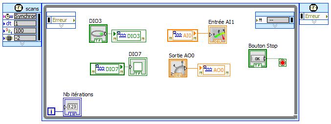 diagramme-test-es