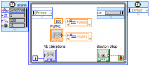 diagramme-test-pwm